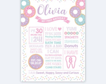 Donut Birthday Board, Milestones Birthday Sign, Donut Stats Birthday Poster, Any Age, Personalized Printable Board, DIGITAL