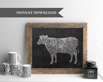 Kitchen Decor, Vintage Butcher Cuts Diagram Beef, Kitchen Wall Art, Printable Art, Rustic Wall Art, Farmhouse Decor, Cow Print