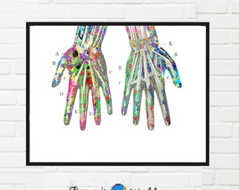 Anatomy Watercolor , Hand Art,  Printable Art Print ,Medical Wall Art Digital Medical Illustrations Hands, Art Doctor Gift Anatomy Art