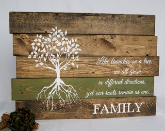 Wood Family sign - Pallet wall art - Family Sign - Family Quote Sign - Anniversary Gift - Mothers Day Gift - Family Tree Sign - Gift for Mom
