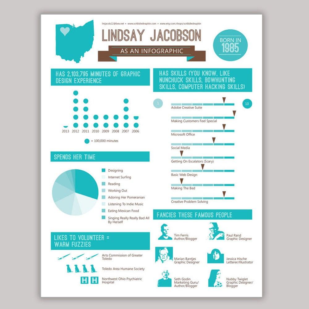 🔎zoom  Infographic Resume