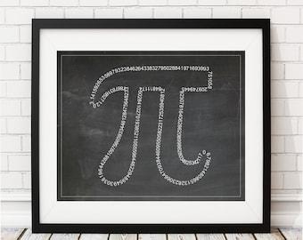 Math Art Print, Math Teacher Gift, Math Gift, Math Poster, Math Nerd, Pi Art, Classroom Decor, Mathematics, Math Print, Math Geek, Pi Print