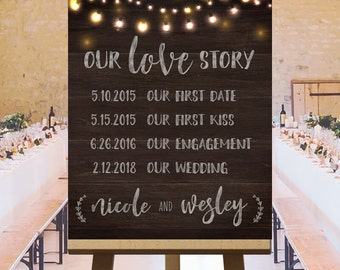 Wedding milestones, wedding love story sign, our love story wedding sign string lights, customized love story love dates, DIGITAL