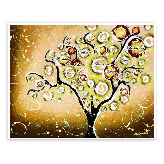 Custom Family Tree of Life Art Print Custom Name Art Wall