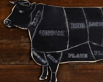 Rustic Cow Butcher Shop Sign Beef Meat Chart Butcher Diagram Meat Cuts Kitchen Wall Art Cow on Background