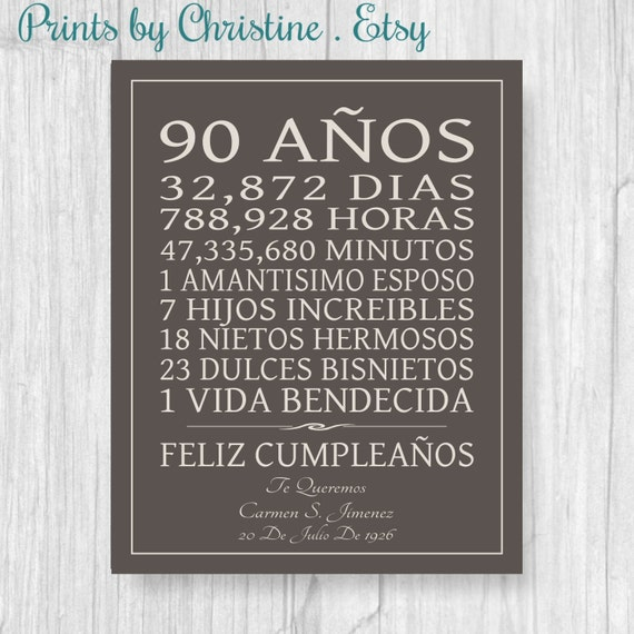 90th BIRTHDAY GIFT in SPANISH Canvas Sign Print Personalized