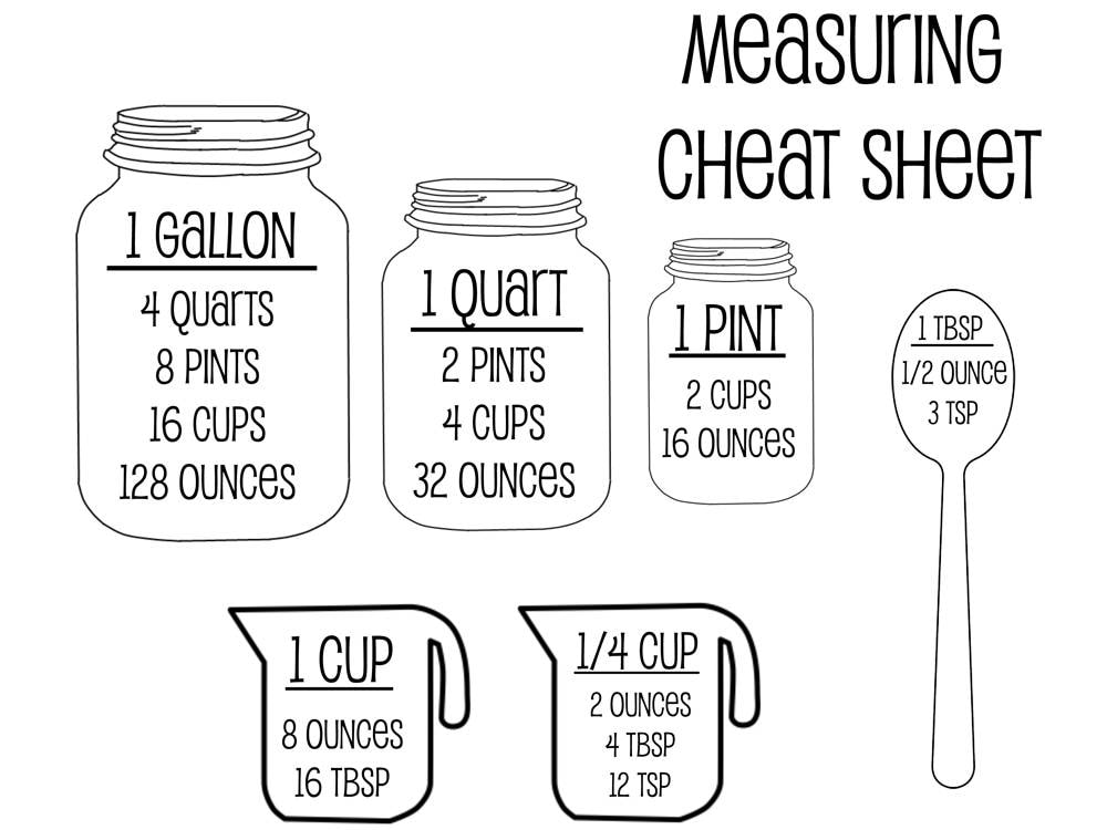 Measurement Cheat Sheet SVG Kitchen SVG Measurement SVG