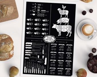 Foodie Gift - Kitchen First Aid Kit - kitchen print, scandinavian design art print, cuts of meat, kitchen chart, kitchen poster