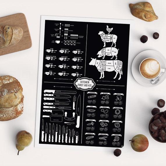 Feinschmecker Küche-erste-Hilfe-Kit Geschenk Küche Druck