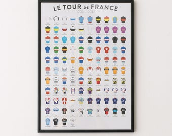 Tour de France History 1903 - 2017. Cycling Poster Illustrated in the UK.