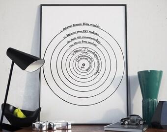Copernican Helocentrism Theory Diagram - De Revolutionibus Orbium Coelestium - Nicolaus Copernicus - Copernicus's Visison of the Universe