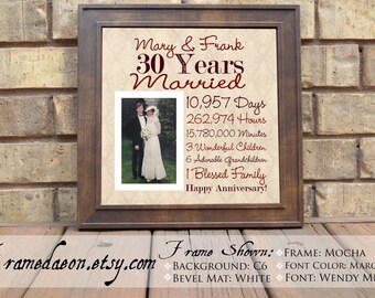 Wedding photo frames maker mobile