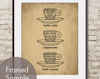 Caffe Latte, Cappuccino and Caffe Mocha (cafe cup art) Art Print (Featured in Cork Board and Black) Buy 3 Get One Free