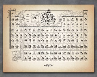 Periodic Table of The Chemical Elements, Ancient Style Whimsical Poster, print, wall decor, science art, 12 x 16 in