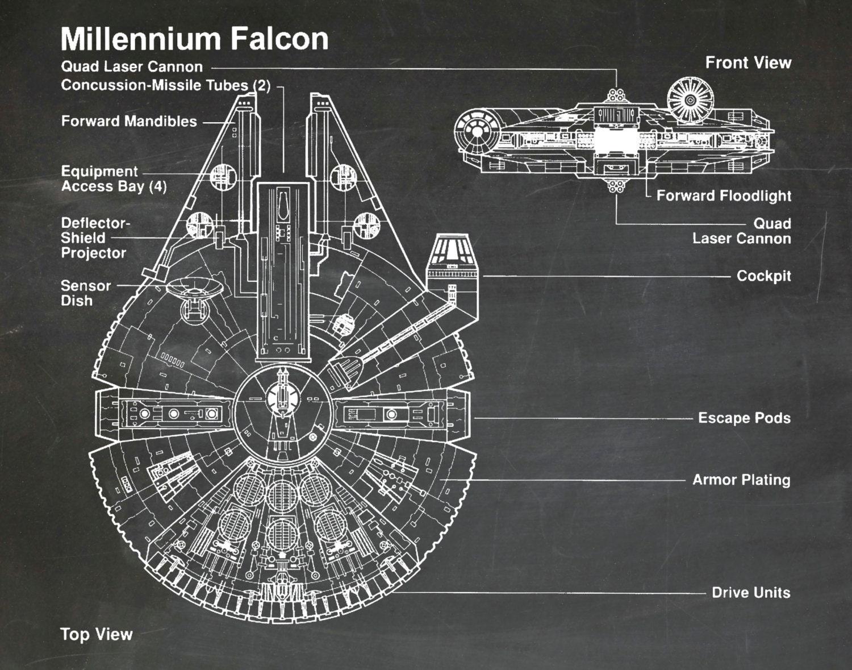 Star Wars Millennium Falcon Art Print Wall Poster