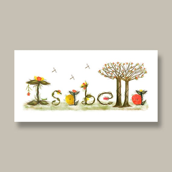 Name sign custom baby name gifts baby nursery name sign like this item negle Images