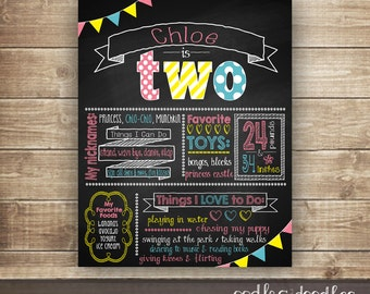 Pink, Turquoise & Yellow Chalkboard Poster, Girl's 1st, 2nd, 3rd Birthday, Milestones Poster, Birthday Photo Prop, Printed or Printable