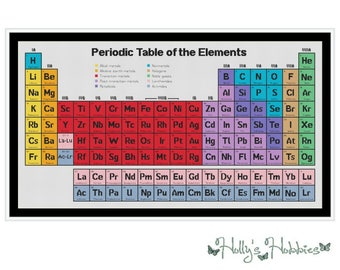 2016 Periodic Table of Chemical Elements - Cross Stitch Chart