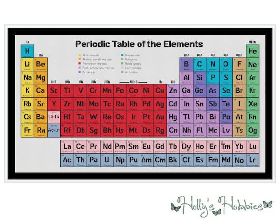 Chemical elements chart dolapgnetband chemical elements chart urtaz Images