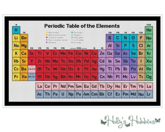 2016 periodic table of chemical elements cross stitch for Table of elements 85