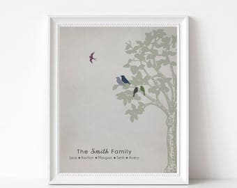In Memory of Baby Family Print - Miscarry Gift, Infant Loss, Death of Loved One, Miscarriage, Sympathy Print, Family Tree Memorial Gift