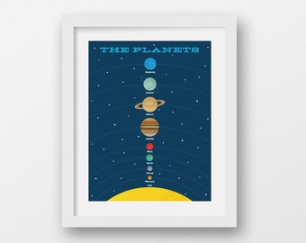 The Plants Art Print, Planets Poster, Science Poster, Outer Space Art Print, Space Illustration, Kids Decor, 8x10, 16x20, 18x24, 24x36