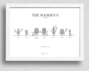 Family Timeline Thumb Print Personalised Frame
