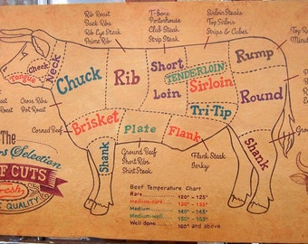 Barbeque sign, barbecue sign, beef cuts chart, hand painted wood sign
