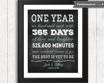 St anniversary gift for husband wife personalized art print