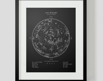 Star Chart Constellations of the June Night Sky