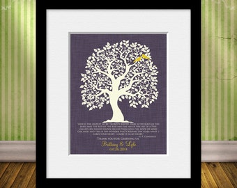 Parents Thank You Gift, Family Tree With Birds, Thank You Gift for Mom, Appreciation Gift, E E Cummings Poem, Personalized Gift for Parents