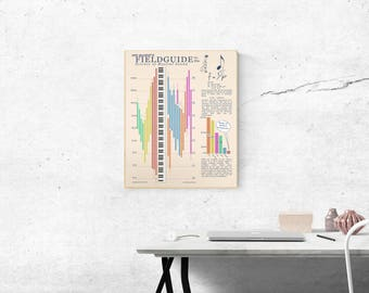 Science of sound - funny quirky A3 music poster voice instrument frequencies
