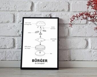 Printed design burger - illustration and decoration