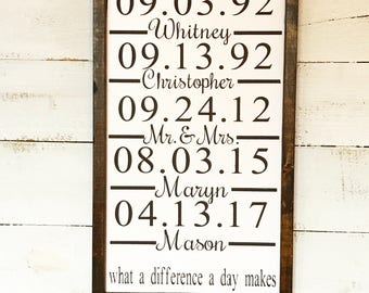 Important dates sign, what a difference a day makes sign