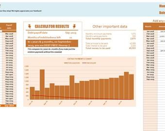 Debt Snowball Calculator   Dave Ramsey   Debt   Debt Spreadsheet   Debt Tracker   Debt Payoff   Debt Calculator   Debt Planner   Easy Debt
