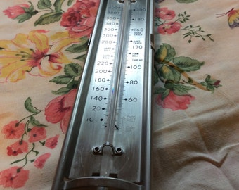Taylor Candy Thermometer