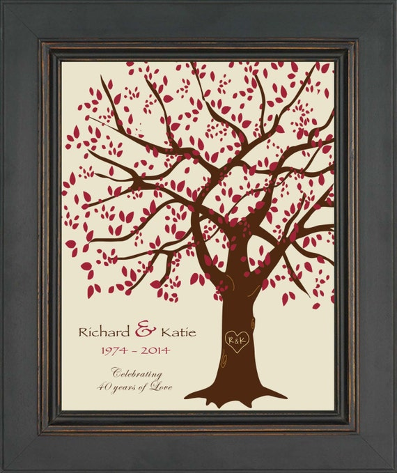 40th Anniversary Gift for Parents - 40th Ruby Anniversary print -  Personalized Wedding Anniversary Sign