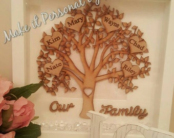 Family tree in a frame