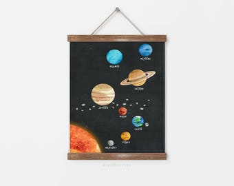 Solar system decor - Kids room wall art - Kids room decor - Planet prints - Solar system art - Printable solar system - Outer space decor