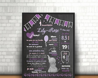 Poster elephant first birthday personalized chalkboard, printable, party poster - 1 year - baby birthday child - party decor