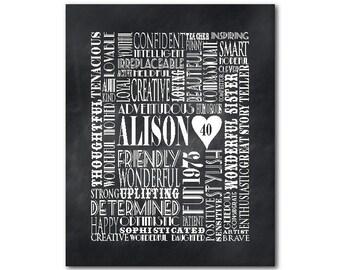 Personalized Family Name Typography - Wedding, Anniversary, Retirement Gift - Custom Word Art PRINT - Birthday gift for friend
