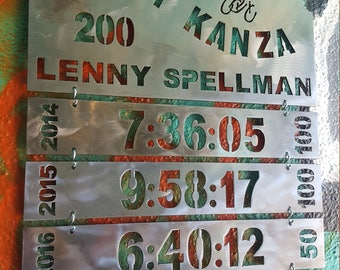 Dirty Kanza Finishers TIME BAR