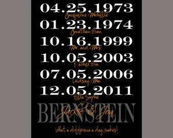 """Important Dates Wall Art, Family Dates Wall Print, """"What a Difference a Day Makes"""", Customized Family Dates Print, Personalized Home Decor"""