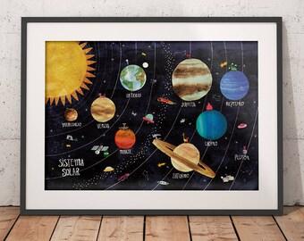 Póster Sistema Solar