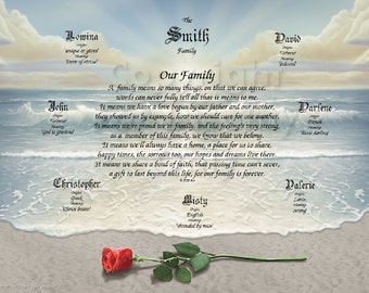 Family Name Meanings Print  - Custom Family Name Meaning - Printed ready to Frame - Personalized 8.5x11 Print-  Wall Plaque Great Gift idea!
