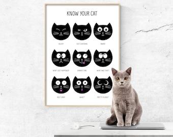 Cat Wall Art, Cat Poster, Cat Expression Prints, Cat Lover, Cute Cat