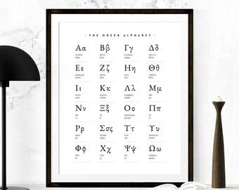 Greek Alphabet Poster, Greek Alphabet Print, Alphabet Poster, Alphabet Print, Greek Letters, Math Art, Math Print, Mathematics, Educational