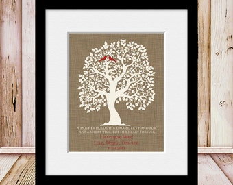 Special Occasion Gift for Mom, Gift for Mom, Mom's Birthday Gift,  Mother's Day Gift, Wedding Day Gift for Mom, Thank you Gift for Mom,