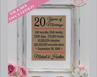 Anniversary Men 31st Anniversary Gift 17th Wedding