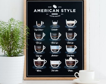 American Style Coffee Print 11x14 12x16 16x20 A3 A4 - coffee gift, kitchen poster, coffee print, coffee lover